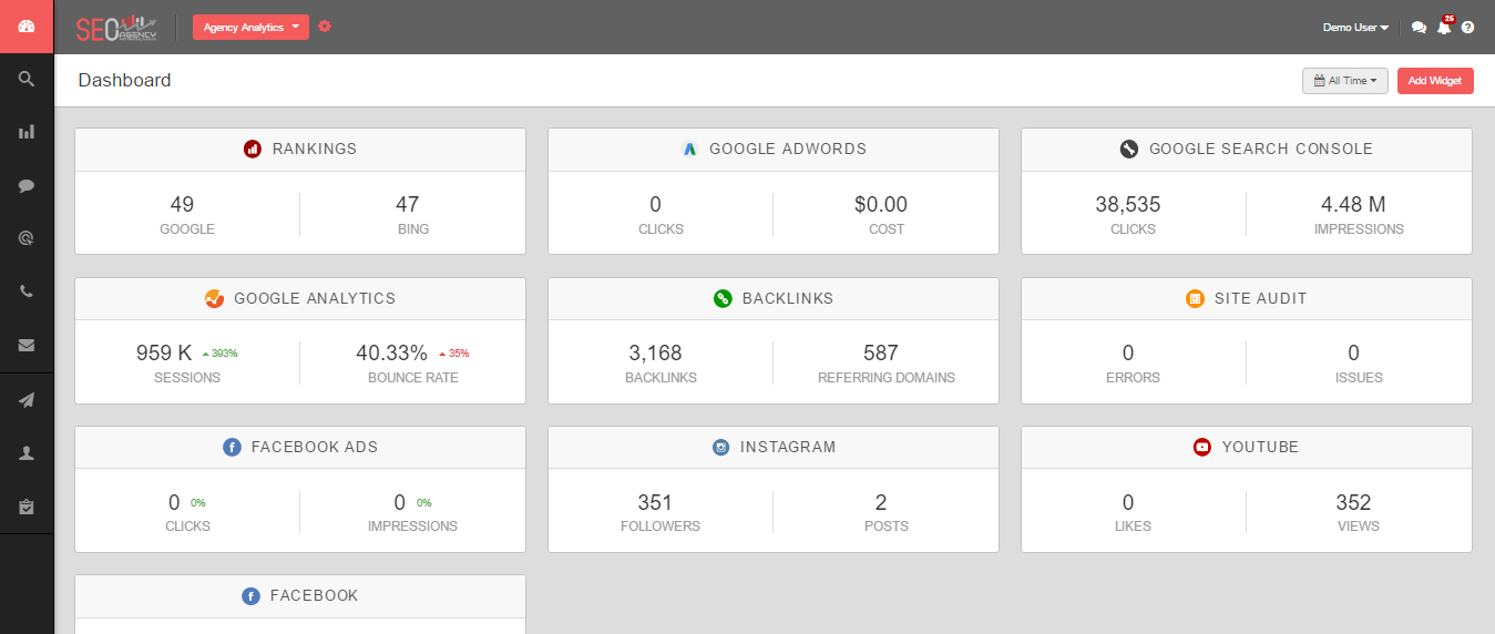 AgencyAnalytics Dashboard