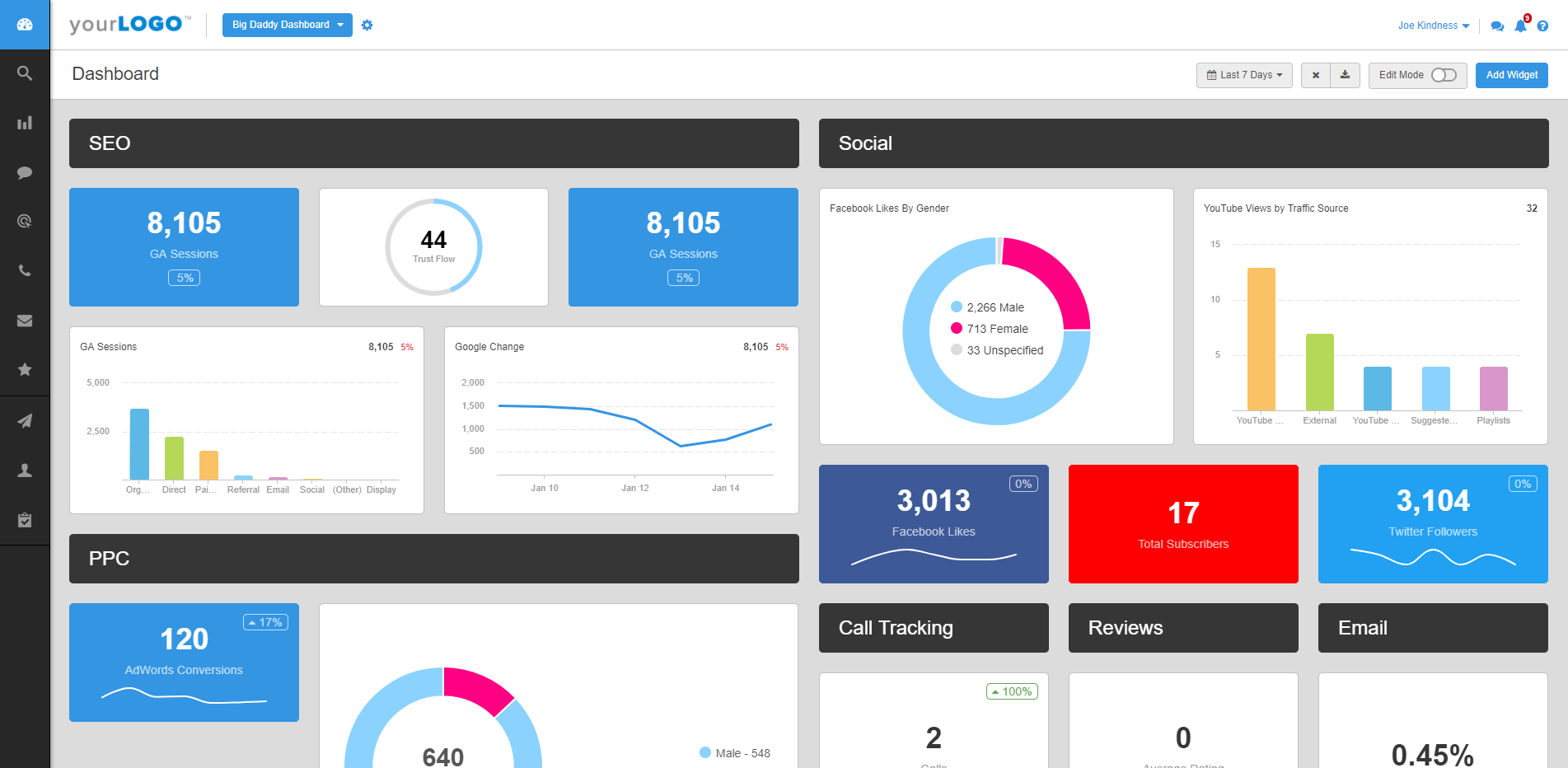 New Dashboard