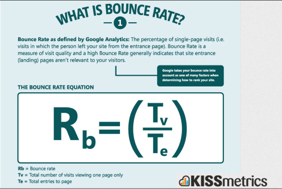 bounce-rate-1