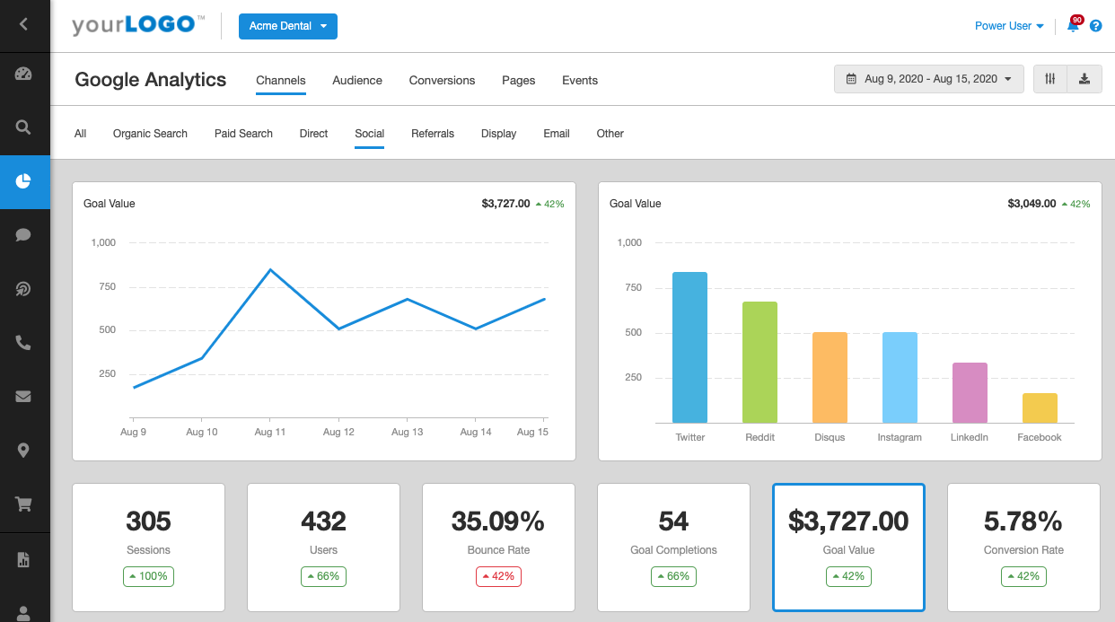 top 10 instagram tools for marketers blog whatagraph 7 Instagram Metrics You Must Track To Measure Performance