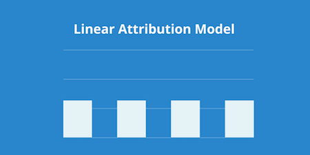 linear attribution chart