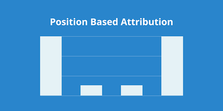 chart of position based attribution model