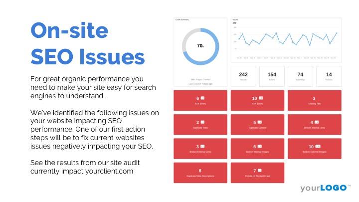 What To Include In A Winning Seo Proposal Plus A Free Template