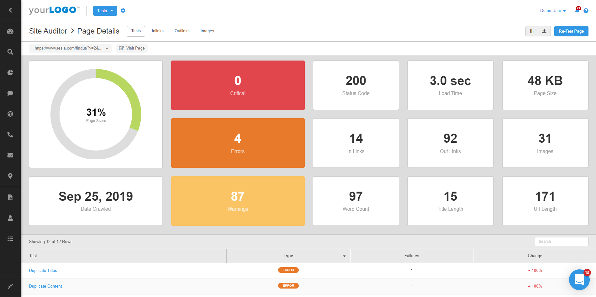 Site audit dashboard for individual webpage
