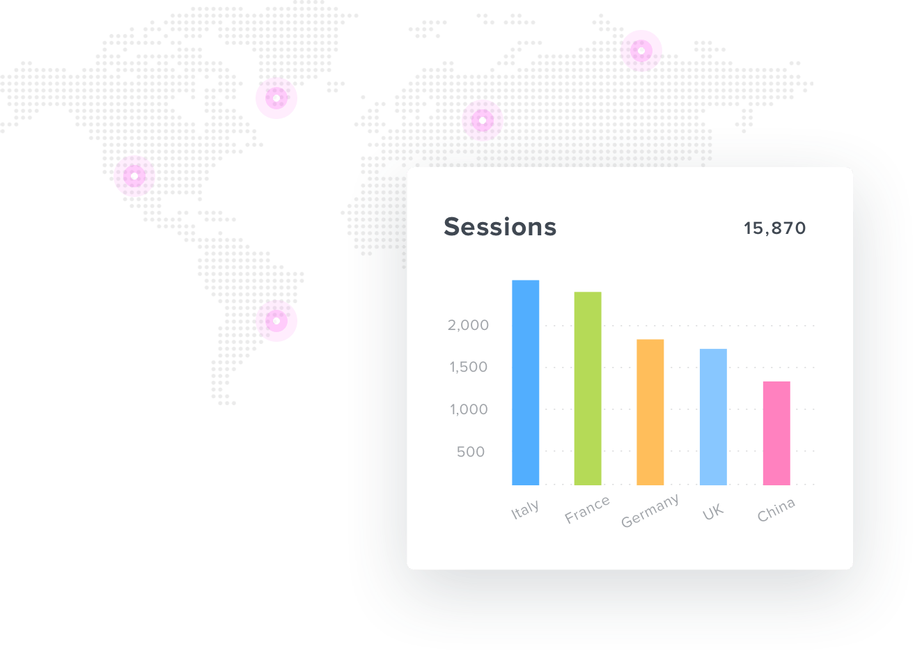 Sessions by country in the analytics dashboard