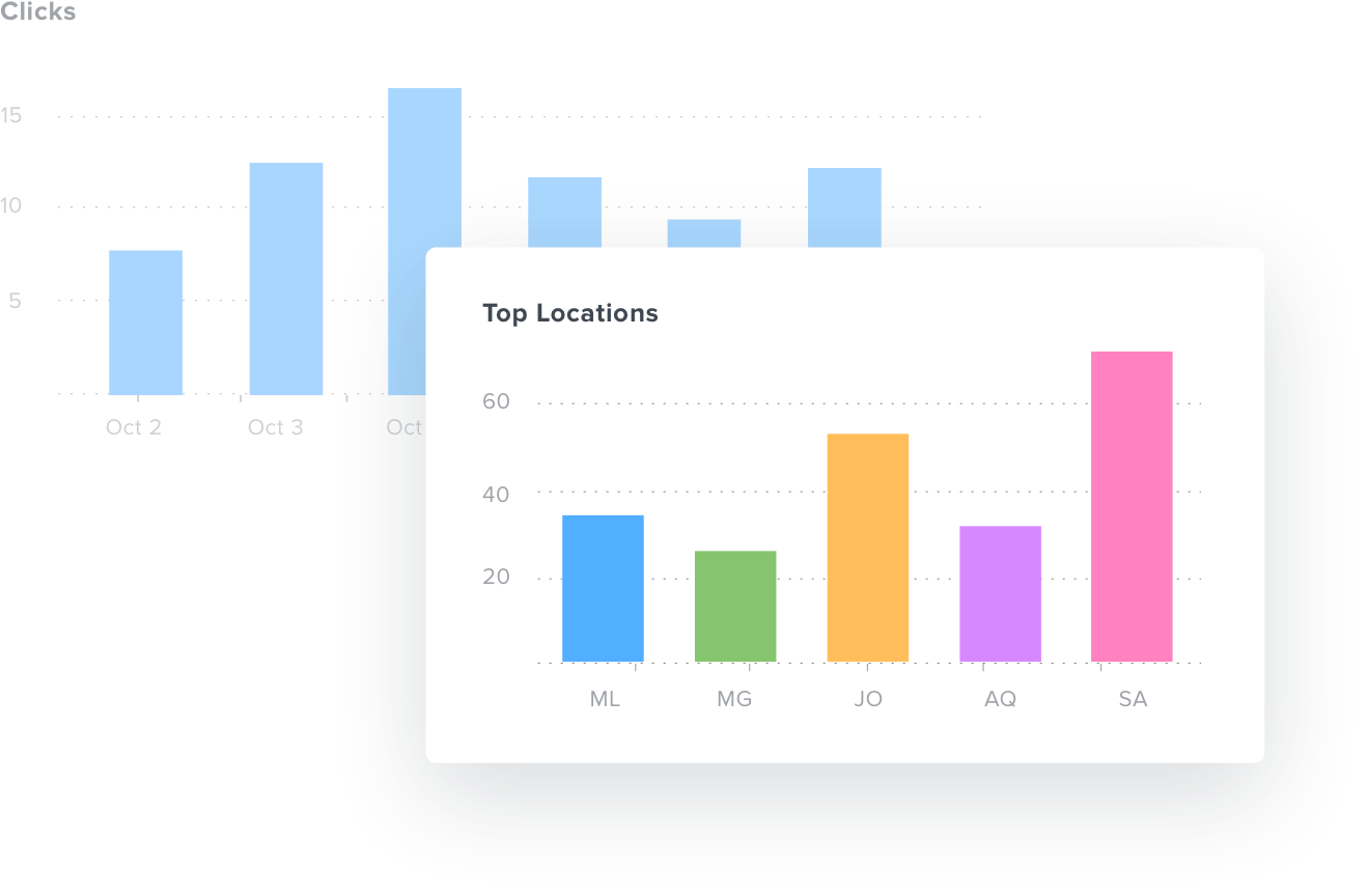 Top location bar chart for email campaign