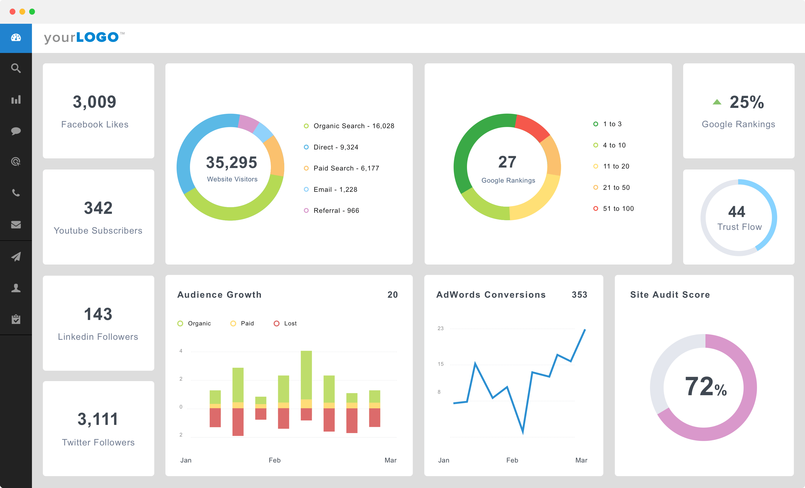 Features client reporting dashboards by agencyanalytics for What is a planner dashboard